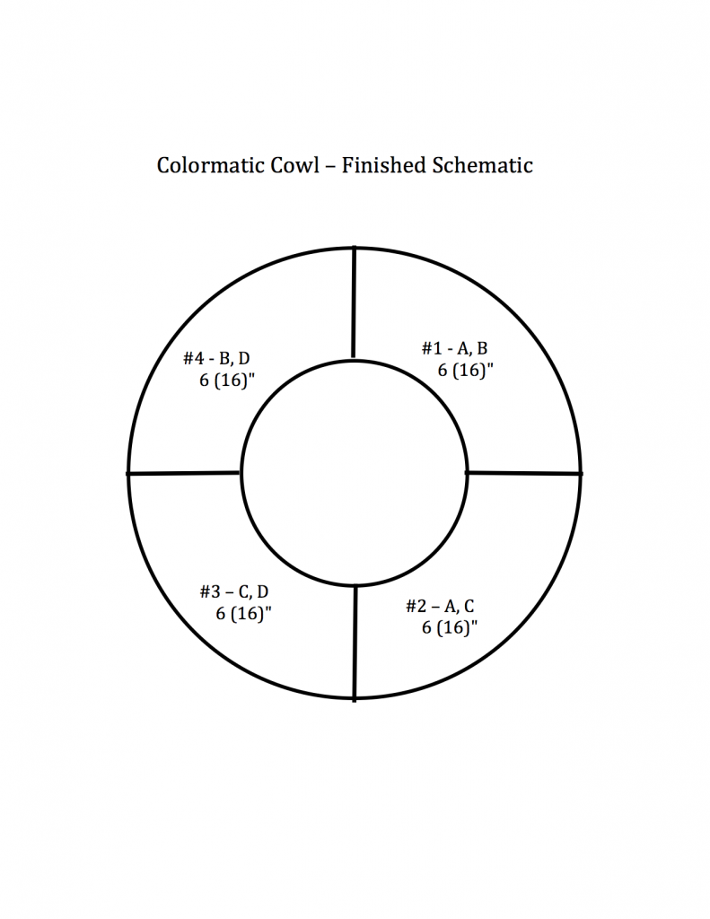 colormaticschem3